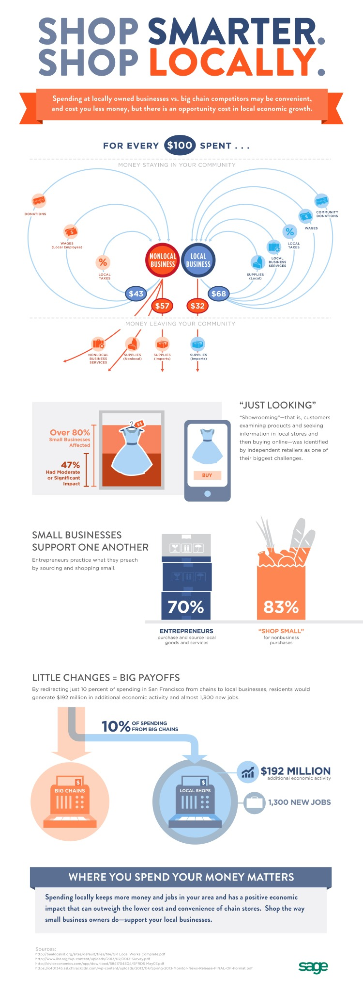 case-shopping-local-infographic